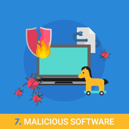 malware malicious software attack