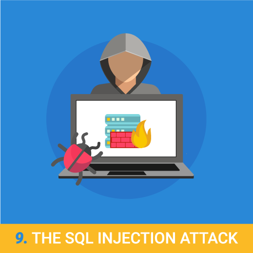 SQL injection attack